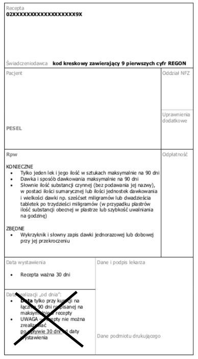 obrazek przedstawia uwagi dotyczące zasad wystawiania recepty narkotycznej
